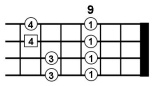 Advanced Bass Scales 1