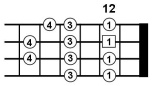 Advanced Bass Scales 2