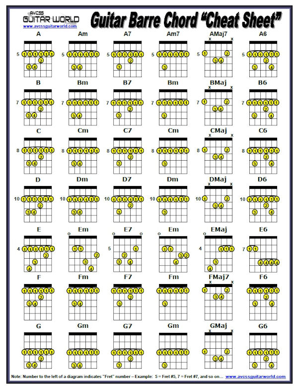 Barre Chords - Cheat Sheet - AVCSS Guitar World